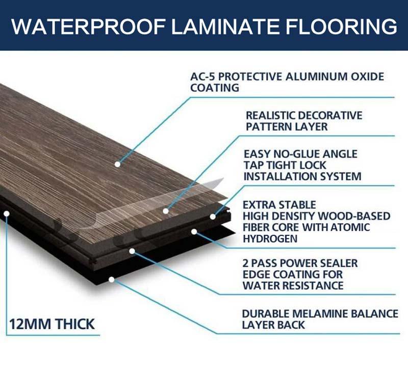 Waterproof Laminate Flooring, Is Laminate Flooring Water Resistant