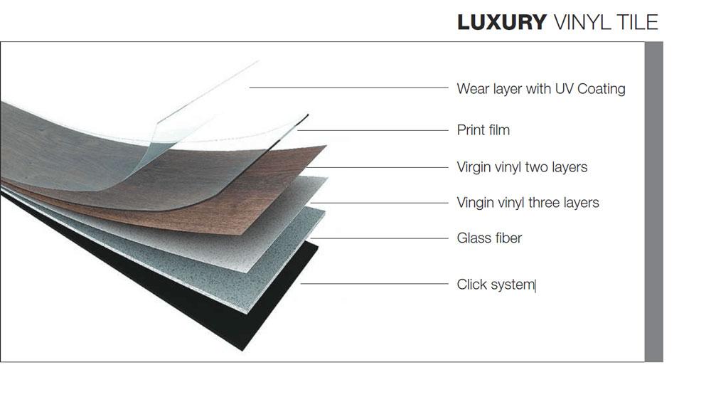 SPC flooring Vs WPC flooring