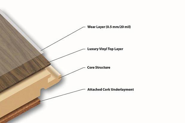 WPC flooring VS LVT Flooring