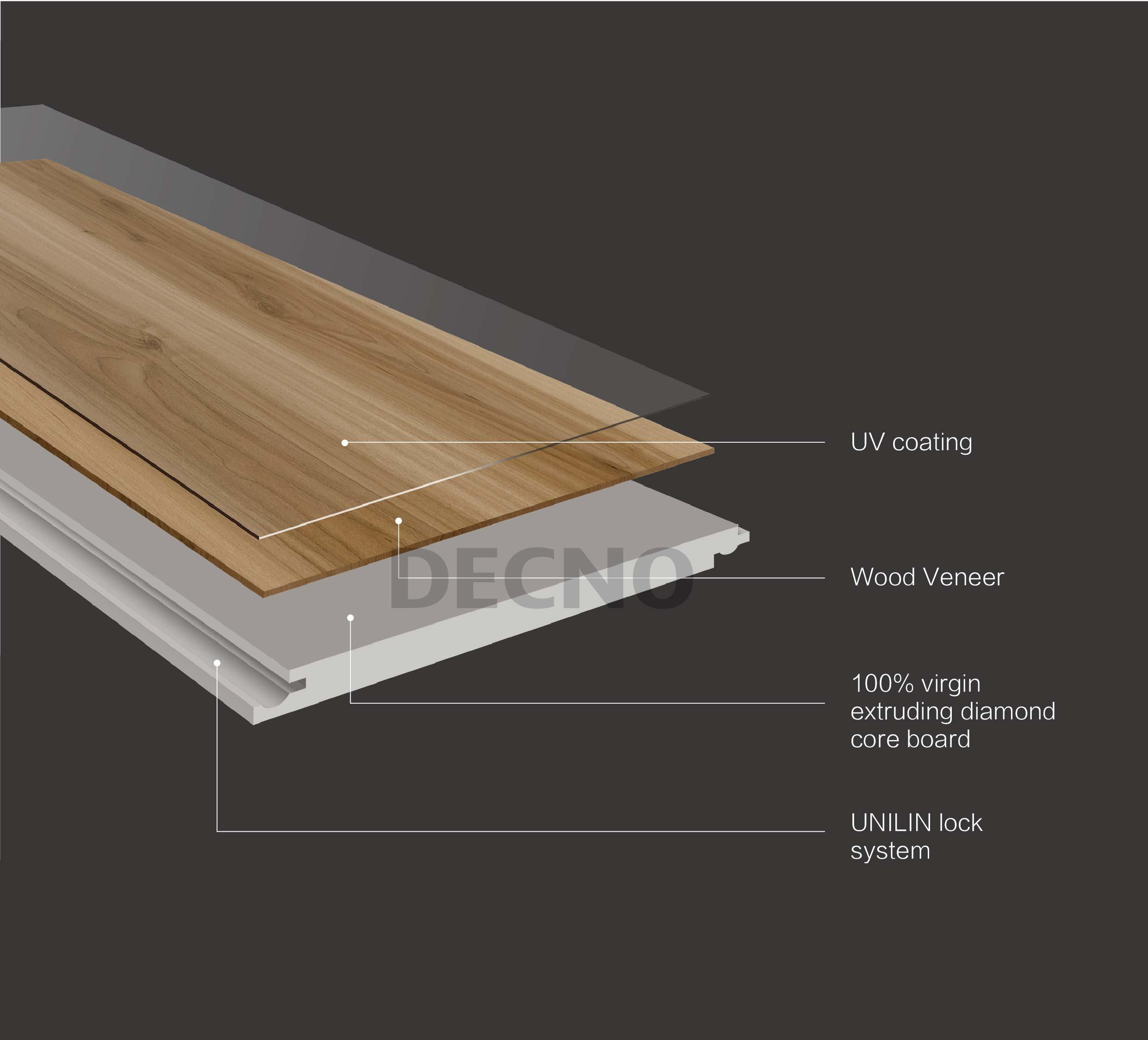 What is Wood Veneer SPC Flooring?cid=17